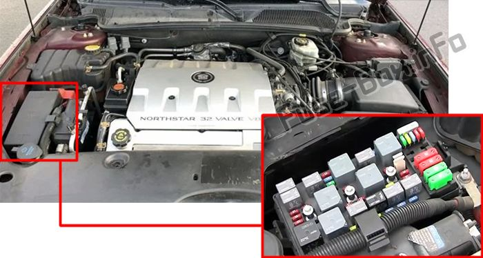 The location of the fuses in the engine compartment: Cadillac Seville