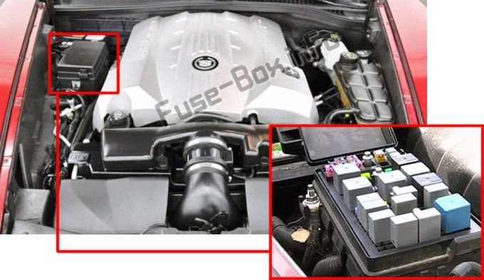The location of the fuses in the engine compartment: Cadillac XLR