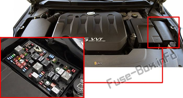 The location of the fuses in the engine compartment: Cadillac XTS