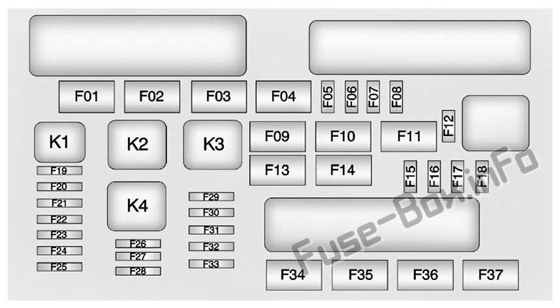 Trunk fuse box diagram: Cadillac XTS