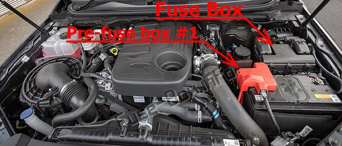 The location of the fuses in the engine compartment: Ford Ranger (2019)