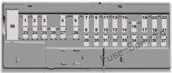 Instrument panel fuse box diagram: Ford Ranger (2019)