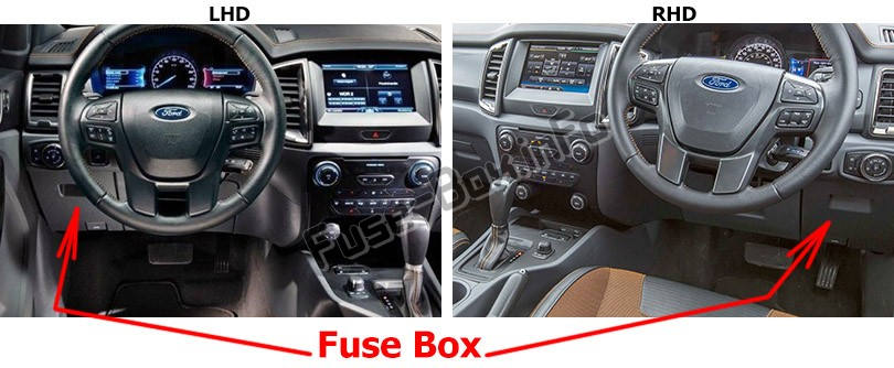 The location of the fuses in the passenger compartment: Ford Ranger (2019)