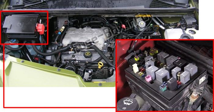 The location of the fuses in the engine compartment: Pontiac Aztek (2000-2005)