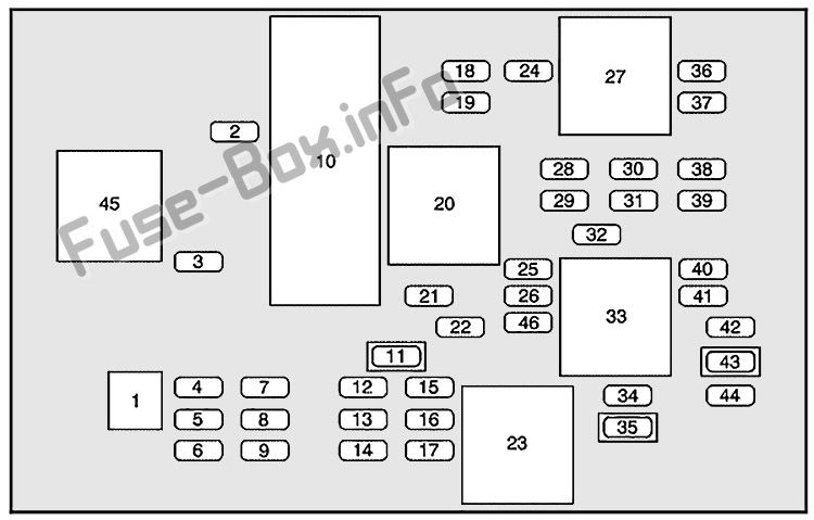 Fuse Box Diagram  U0026gt  Pontiac Aztek  2000