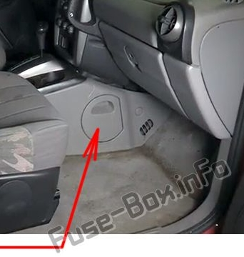 The location of the fuses in the passenger compartment: Pontiac Aztek (2000-2005)