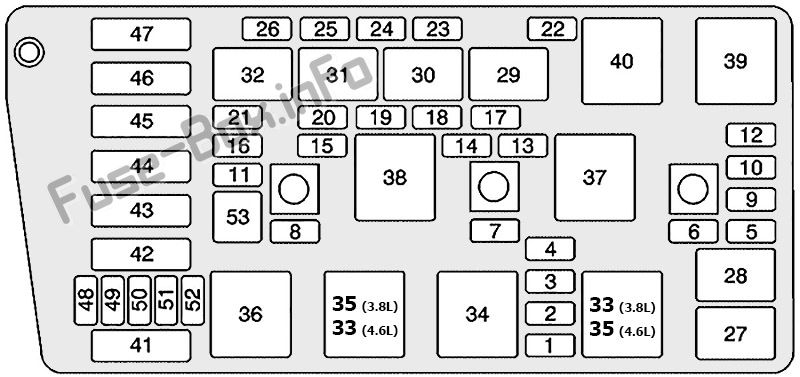 Under-hood fuse box diagram: Pontiac Bonneville (2000, 2001, 2002, 2003, 2004, 2005)