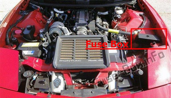 fuse box diagram pontiac firebird