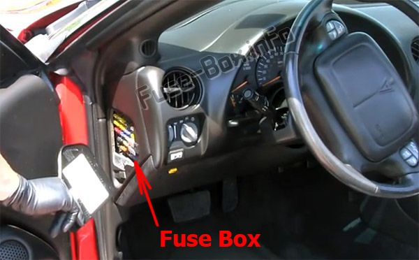 The location of the fuses in the passenger compartment: Pontiac Firebird (1992-2002)