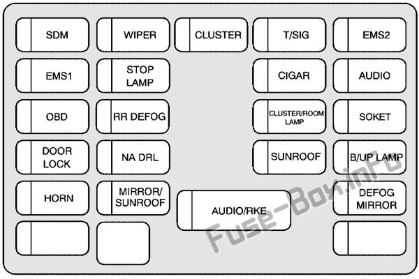 Instrument panel fuse box diagram: Pontiac G3 (2009, 2010)