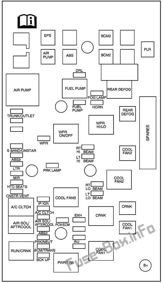2007 pontiac g5 fuse box - wiring diagram drink-note-a -  drink-note-a.agriturismoduemadonne.it  agriturismo due madonne