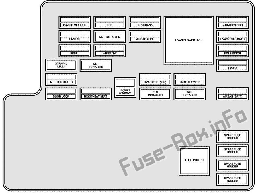 Interior fuse box diagram: Pontiac G6 (2005, 2006, 2007, 2008, 2009, 2010)