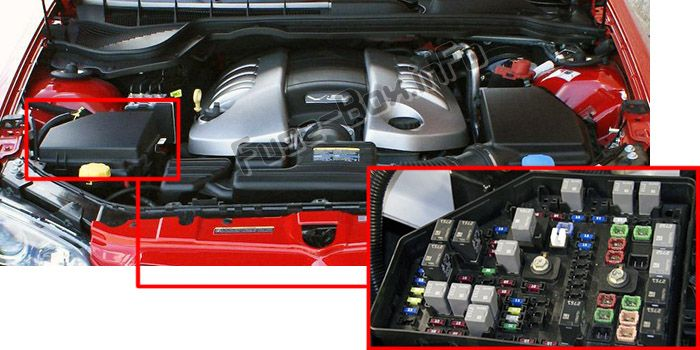 The location of the fuses in the engine compartment: Pontiac G8 (2008, 2009)