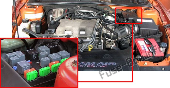 The location of the fuses in the engine compartment: Pontiac Grand Am (1999-2005)