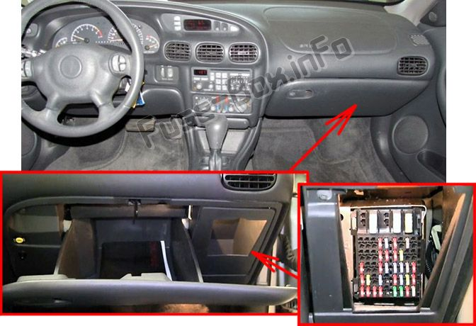 The location of the fuses in the passenger compartment: Pontiac Grand Prix (1997-2003)
