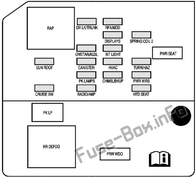 Instrument panel fuse box diagram: Pontiac Grand Prix (2004, 2005, 2006, 2007, 2008)