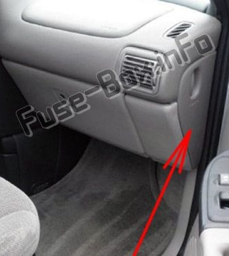 The location of the fuses in the passenger compartment: Pontiac Trans Sport (1997, 1998, 1999)