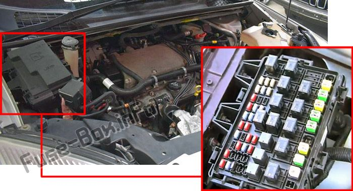The location of the fuses in the engine compartment: Pontiac Montana SV6 (2005-2009)