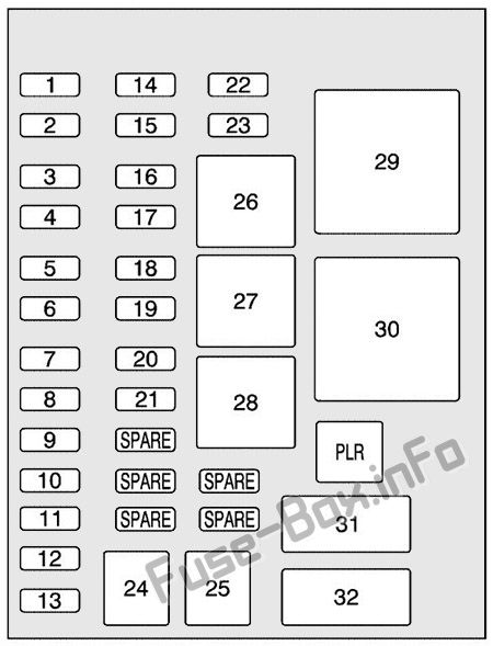Instrument panel fuse box diagram: Pontiac Montana SV6 (2005, 2006, 2007, 2008, 2009)