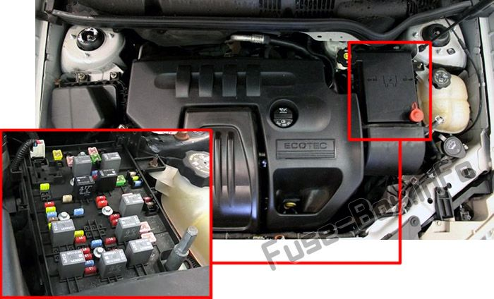 The location of the fuses in the engine compartment: Pontiac Pursuit (2005, 2006)