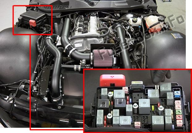 The location of the fuses in the engine compartment: Pontiac Solstice (2006-2010)