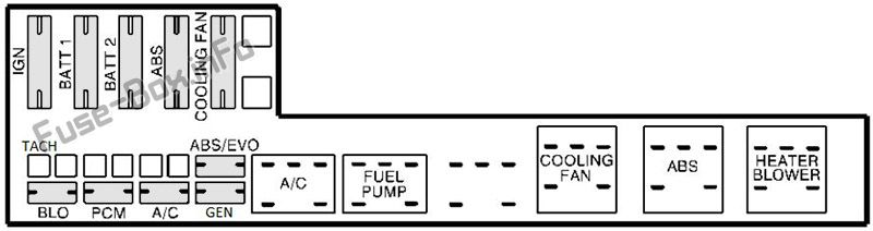 [SCHEMATICS_4HG]  Fuse Box Diagram Pontiac Sunfire (1995-2005) | 1999 Pontiac Sunfire Fuse Box Location |  | Fuse-Box.info