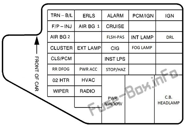 Fuse Box Diagram Pontiac Sunfire (1995-2005)Fuse-Box.info