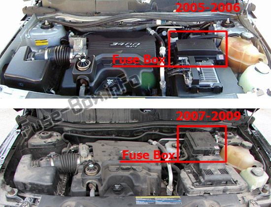 The location of the fuses in the engine compartment: Pontiac Torrent (2005-2009)