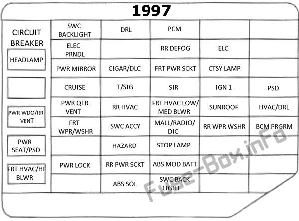 instrument panel fuse box diagram: pontiac trans sport (1997)
