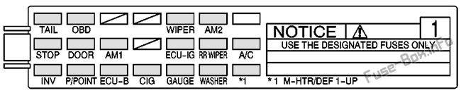 Fuse Box Diagram Pontiac Vibe (2003-2008)Fuse-Box.info