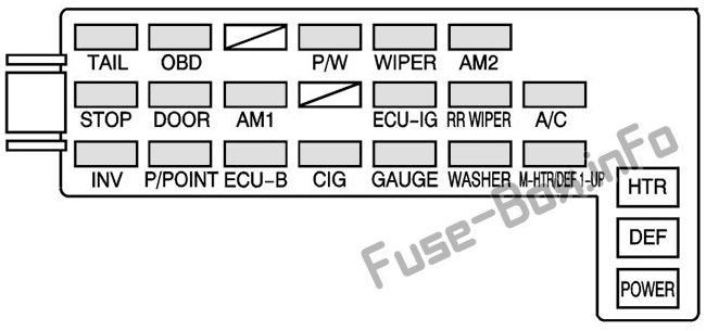 2005-2008 instrument panel fuse box diagram: pontiac vibe (2005, 2006,  2007, 2008