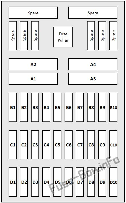 Diagram 1985 Porsche 911 Fuse Box Diagram Full Version Hd Quality Box Diagram Sgdiagram18 Japanfest It