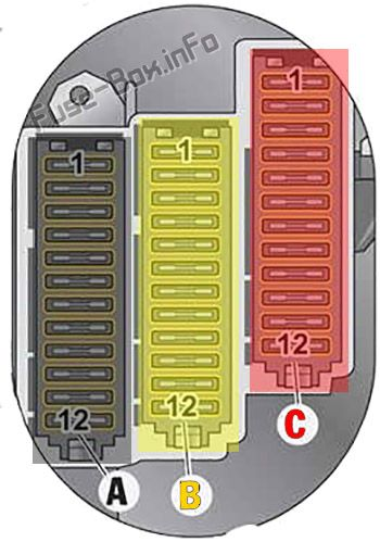 Instrument panel fuse box diagram (driver's side): Porsche Macan (2014, 2015, 2016, 2017, 2018)