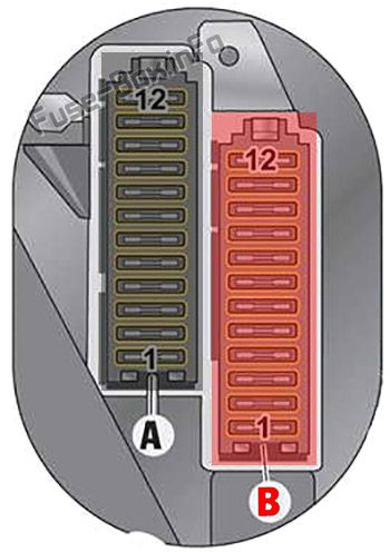 Instrument panel fuse box diagram (passenger's side): Porsche Macan (2014, 2015, 2016, 2017, 2018)