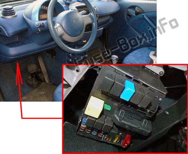 The location of the fuses in the passenger compartment: Smart Fortwo (1998-2002)