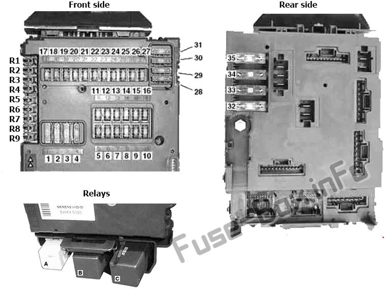 Fuse Box Diagram Smart Fortwo (W450; 2002-2007)Fuse-Box.info