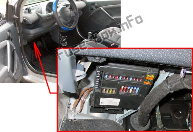 The location of the fuses in the passenger compartment: Smart Fortwo (2002-2007)