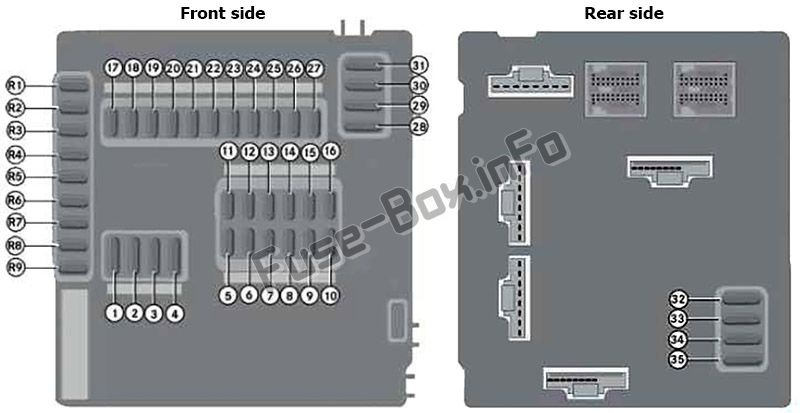 Instrument panel fuse box diagram: Smart Fortwo (2008, 2009, 2010, 2011, 2012, 2013, 2014, 2015)