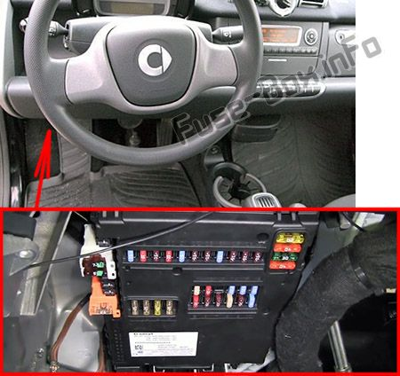 The location of the fuses in the passenger compartment: Smart Fortwo (2008-2015)