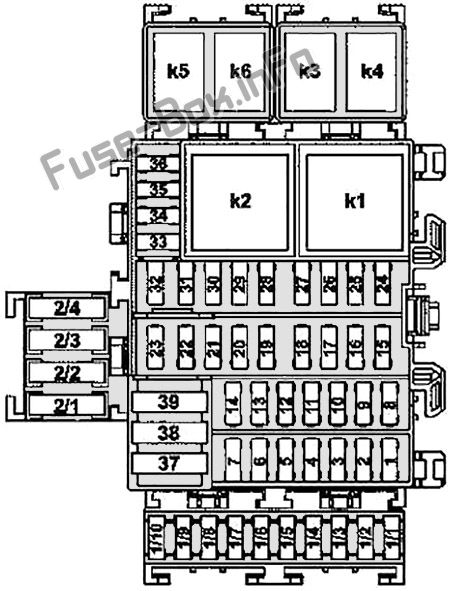 Instrument panel fuse box diagram: Smart Fortwo / Forfour (2014, 2015, 2016, 2017, 2018)