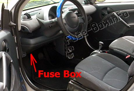 The location of the fuses in the passenger compartment: Smart Forfour (2004, 2005, 2006)