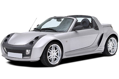 Fuse Box Diagram Smart Roadster (2003-2006)