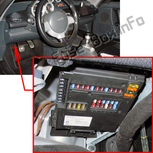The location of the fuses in the passenger compartment: Smart Roadster (2003, 2004, 2005, 2006)