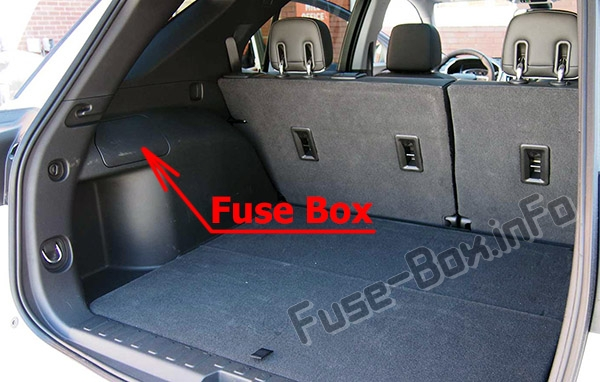 The location of the fuses in the trunk: Chevrolet Equinox