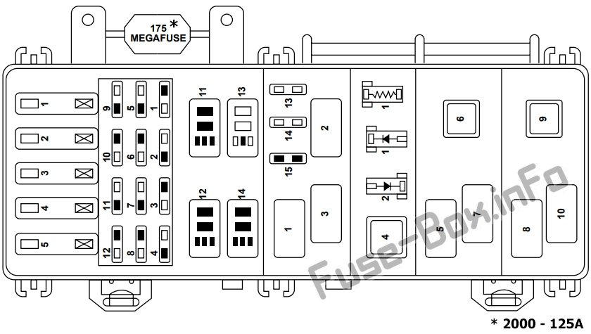 Fuse Box Diagram Ford Ranger  1998