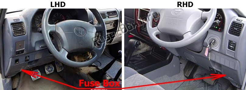 The location of the fuses in the passenger compartment: Toyota Land Cruiser Prado 90