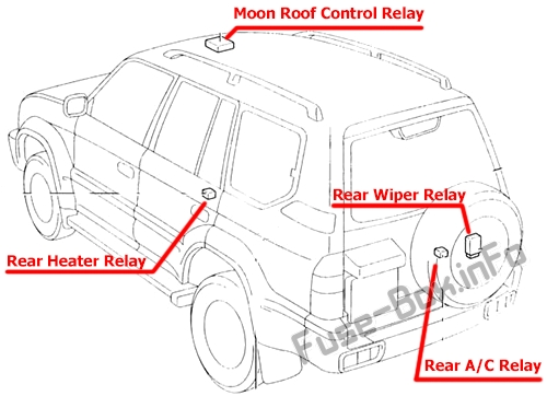 Fuse Box Diagram Toyota Land Cruiser Prado 90  1996