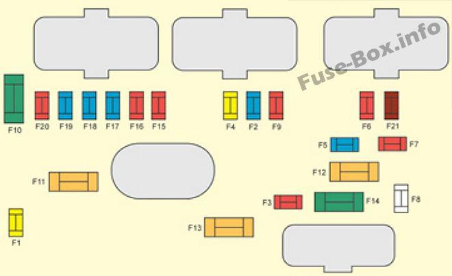 Under-hood fuse box diagram: Citroen C5