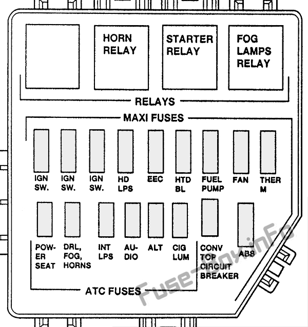 Fuse Box Diagram Ford Mustang (1996-1997)Fuse-Box.info