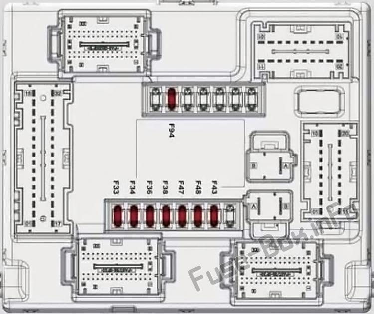 Interior fuse box diagram: Alfa Romeo Stelvio (2017, 2018, 2019..)